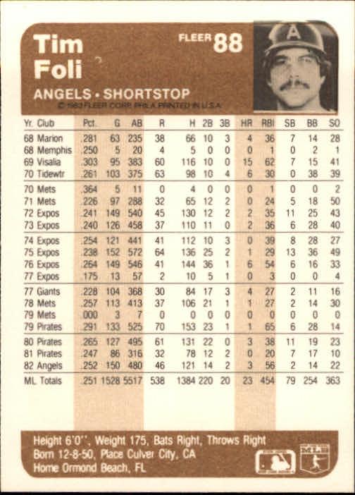 1983 Fleer #88 Tim Foli back image