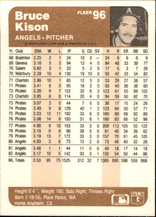 1983 Fleer #96 Bruce Kison back image