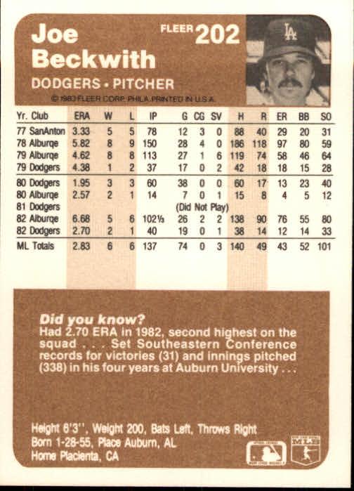 1983 Fleer #202 Joe Beckwith back image