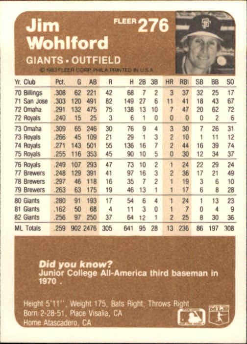 1983 Fleer #276 Jim Wohlford back image