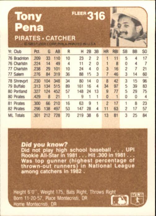 1983 Fleer #316 Tony Pena back image