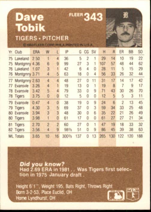 1983 Fleer #343 Dave Tobik back image