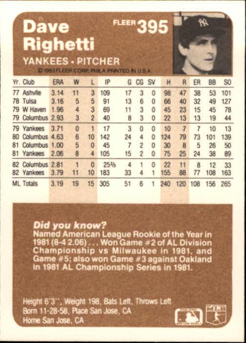 1983 Fleer #395 Dave Righetti back image
