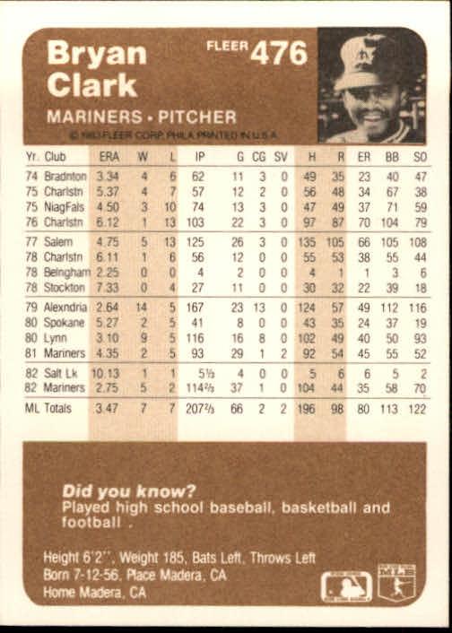 1983 Fleer #476 Bryan Clark back image