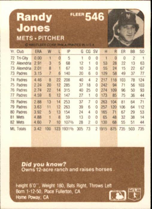1983 Fleer #546 Randy Jones back image