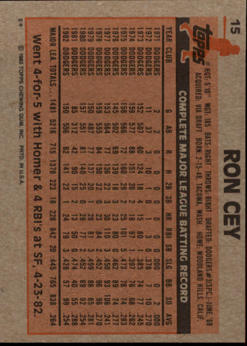 1983 Topps #15 Ron Cey back image