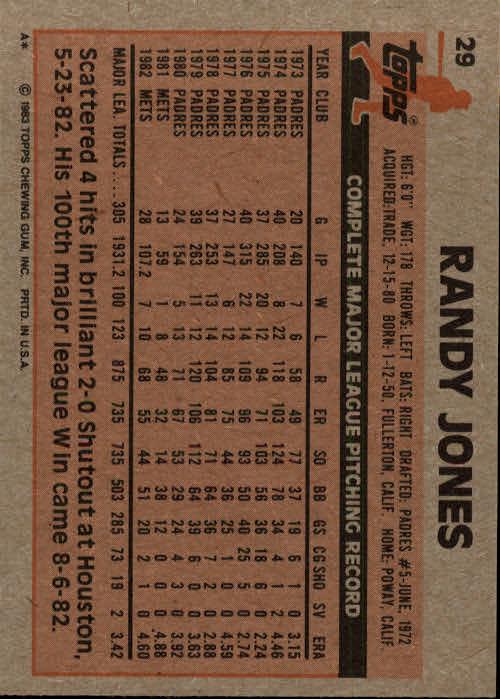 1983 Topps #29 Randy Jones back image
