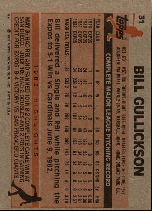 1983 Topps #31 Bill Gullickson back image