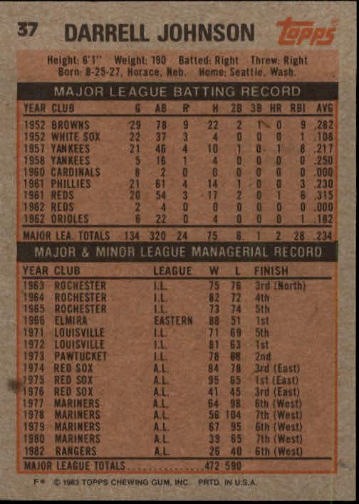 1983 Topps #37 Darrell Johnson MG back image