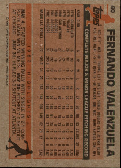 1983 Topps #40 Fernando Valenzuela back image