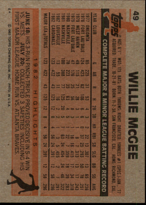 1983 Topps #49 Willie McGee RC back image