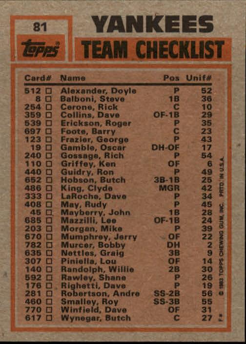 1983 Topps #81 J.Mumphrey/D.Righetti TL back image