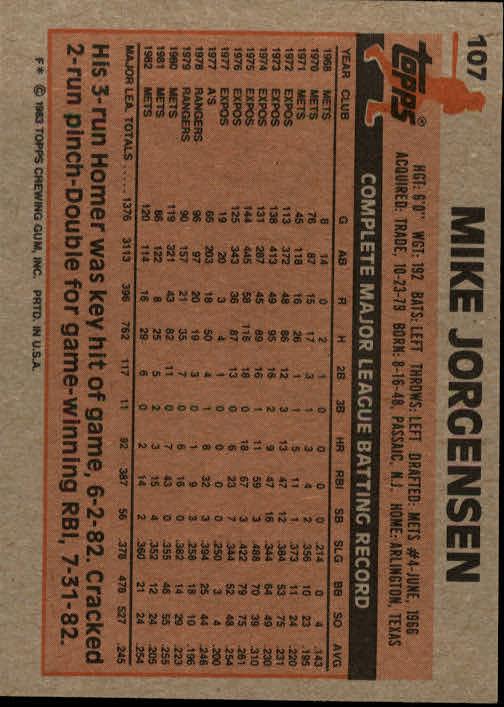 1983 Topps #107 Mike Jorgensen back image