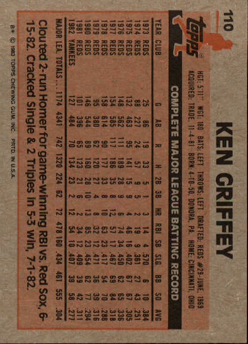 1983 Topps #110 Ken Griffey back image