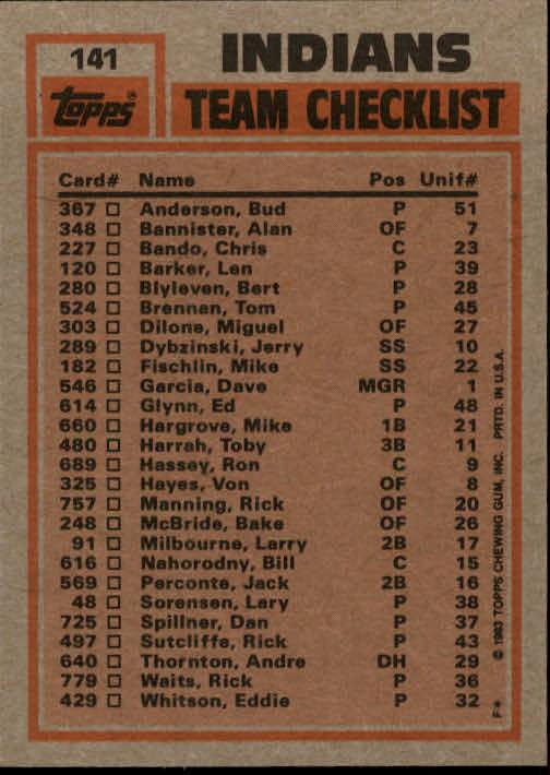 1983 Topps #141 Indians TL/BA: Toby Harrah/ERA: Rick Sutcliffe/ back image