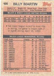 1983 Topps #156 Billy Martin MG back image