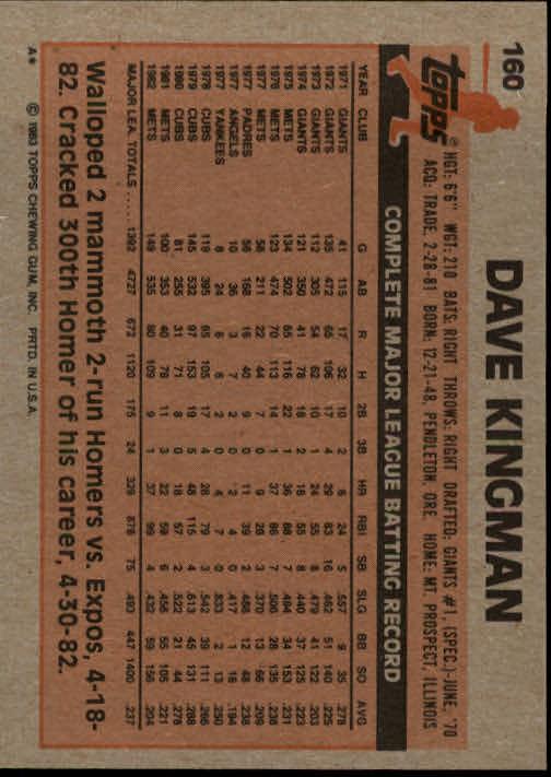 1983 Topps #160 Dave Kingman back image