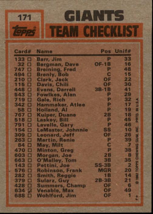 1983 Topps #171 Giants TL/Joe Morgan back image