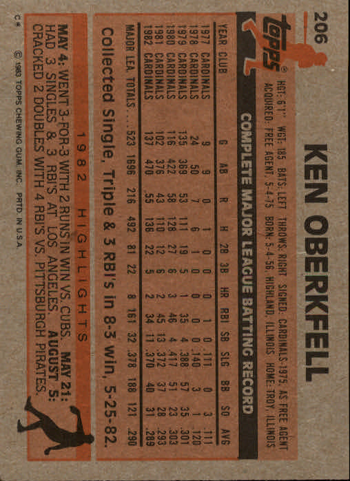 1983 Topps #206 Ken Oberkfell back image