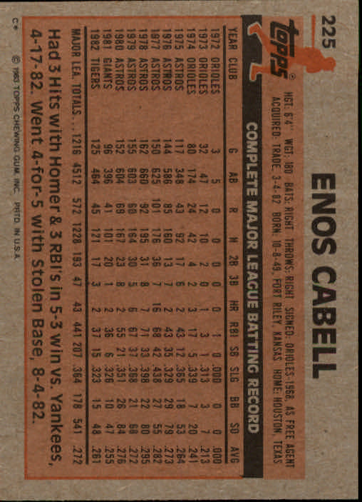 1983 Topps #225 Enos Cabell back image