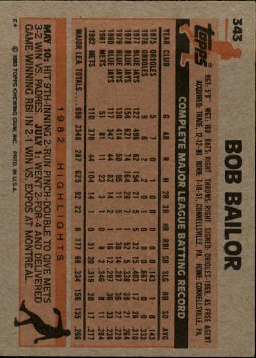 1983 Topps #343 Bob Bailor back image