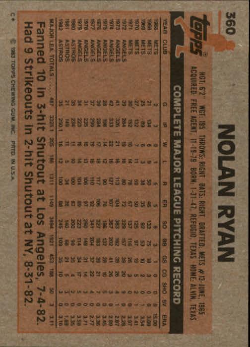 1983 Topps #360 Nolan Ryan back image