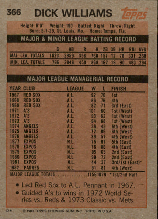 1983 Topps #366 Dick Williams MG back image