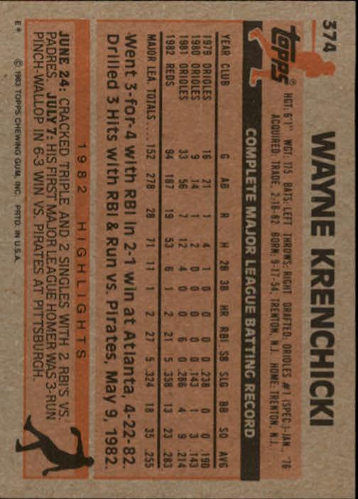1983 Topps #374 Wayne Krenchicki back image
