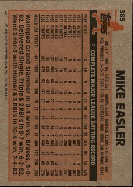 1983 Topps #385 Mike Easler back image