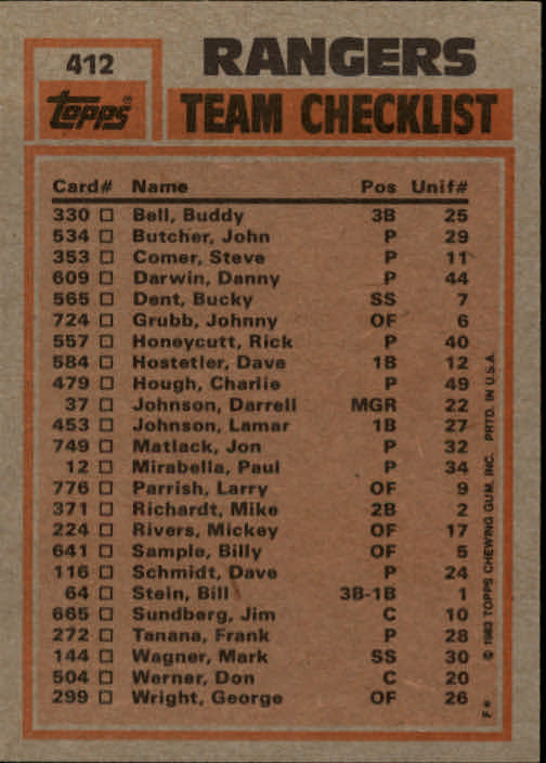1983 Topps #412 Rangers TL/BA: Buddy Bell/ERA: Charlie Hough/(C back image