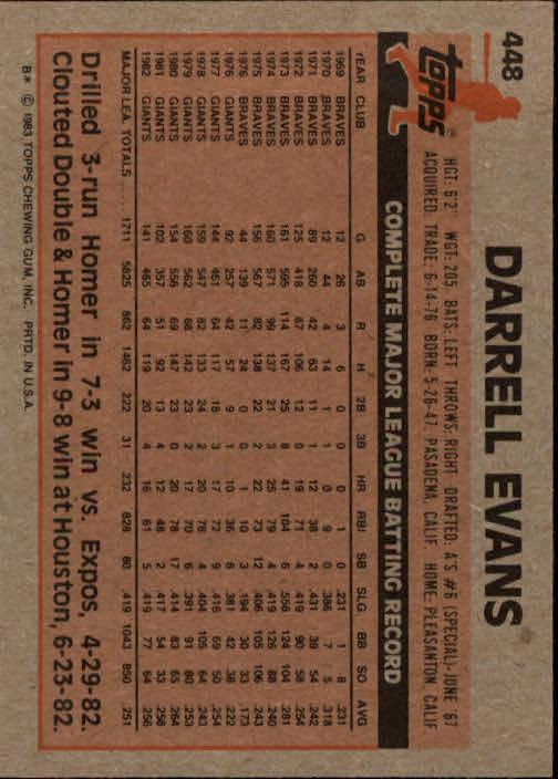1983 Topps #448 Darrell Evans back image