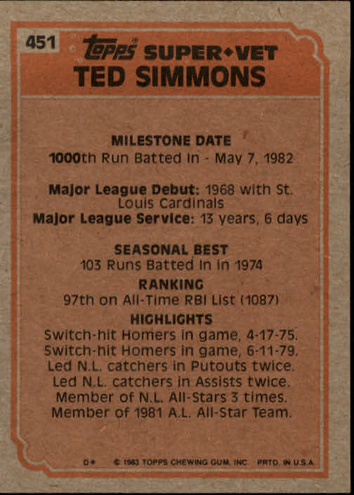 1983 Topps #451 Ted Simmons SV back image