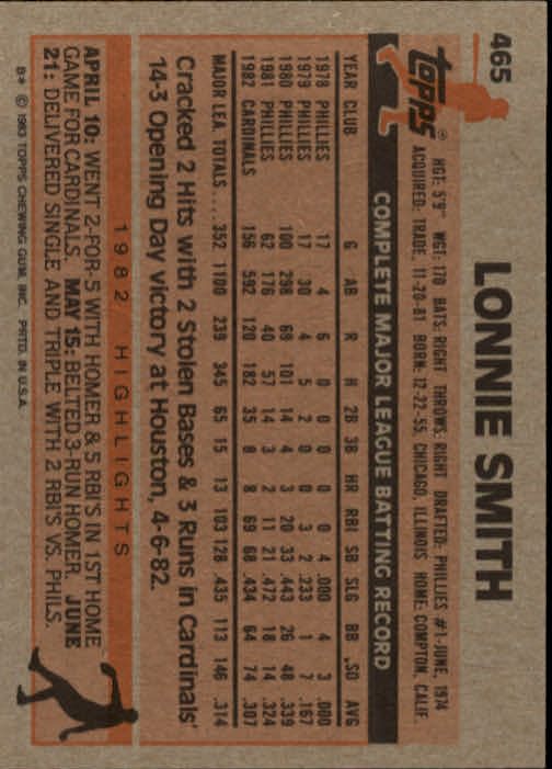 1983 Topps #465 Lonnie Smith back image