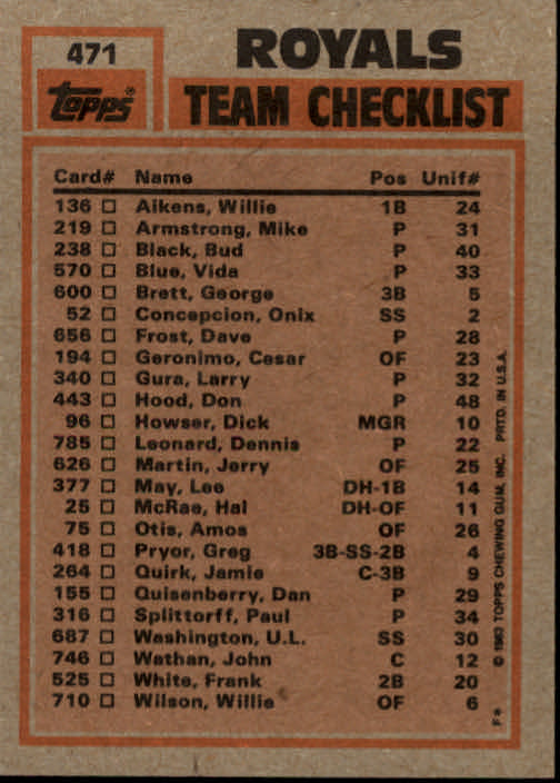 1983 Topps #471 Kansas City Royals TL/BA: Willie Wilson/ERA: Vid back image