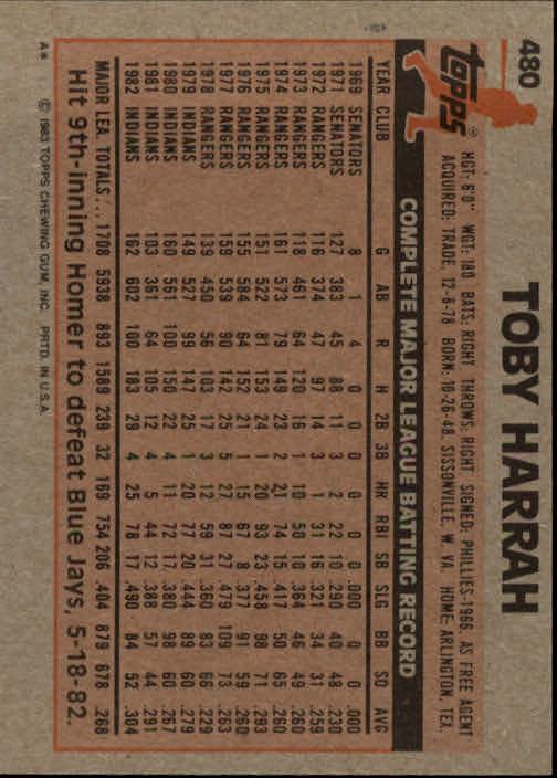 1983 Topps #480 Toby Harrah back image