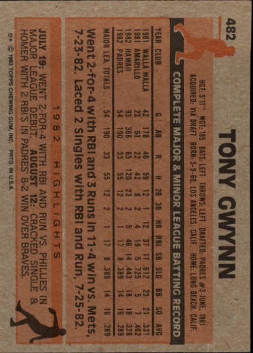 1983 Topps #482 Tony Gwynn RC back image