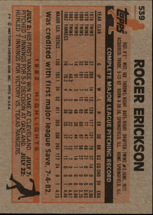 1983 Topps #539 Roger Erickson back image
