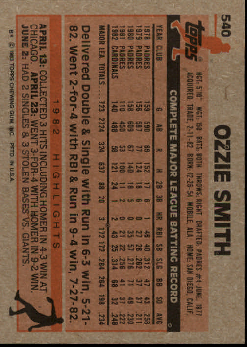 1983 Topps #540 Ozzie Smith back image