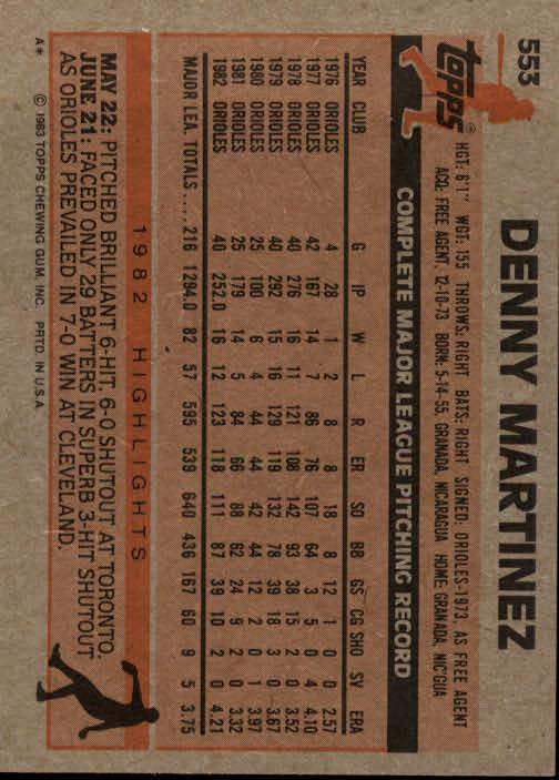 1983 Topps #553 Dennis Martinez back image