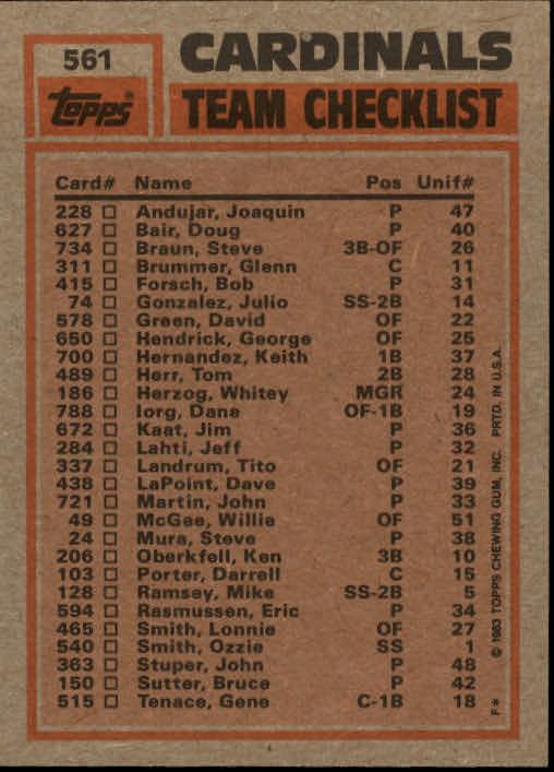 1983 Topps #561 Cardinals TL/BA: Lonnie Smith/ERA: Joaquin Anduj back image