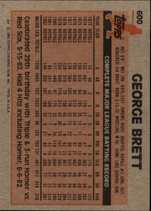 1983 Topps #600 George Brett back image