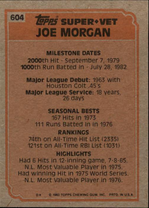 1983 Topps #604 Joe Morgan SV back image
