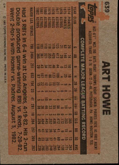 1983 Topps #639 Art Howe back image