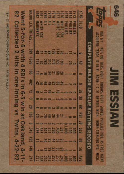 1983 Topps #646 Jim Essian back image
