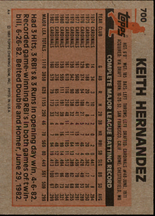1983 Topps #700 Keith Hernandez back image