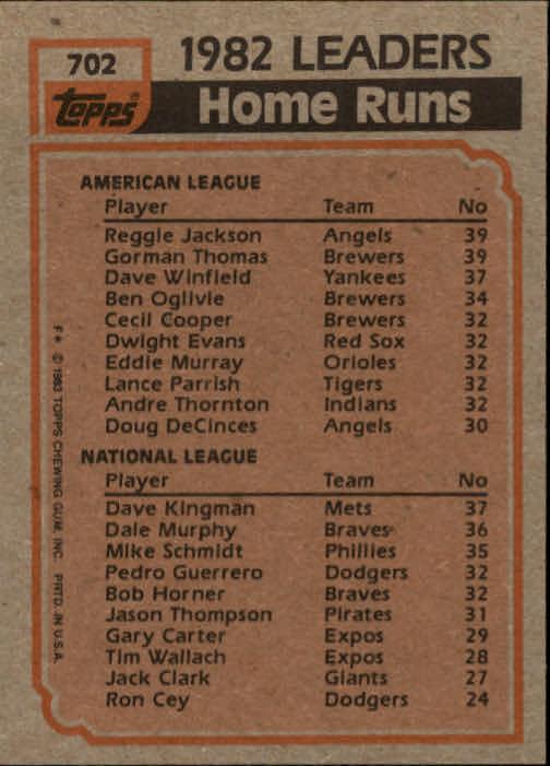 1983 Topps #702 Reggie/Thomas/Kingman LL back image