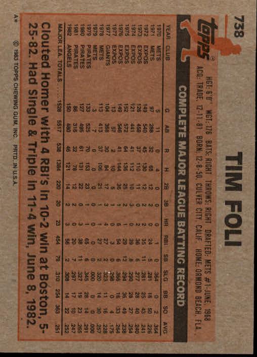 1983 Topps #738 Tim Foli back image