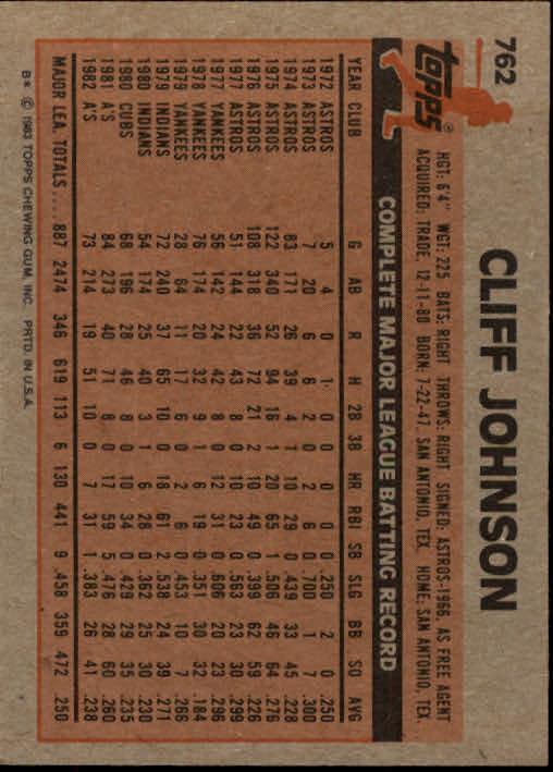 1983 Topps #762 Cliff Johnson back image