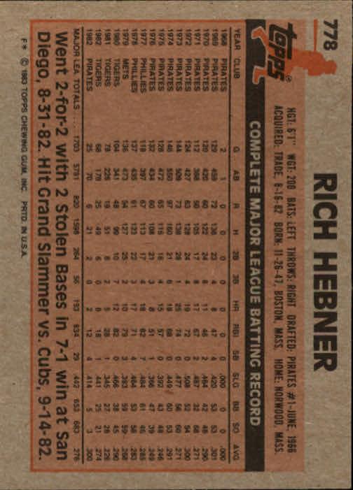 1983 Topps #778 Rich Hebner back image