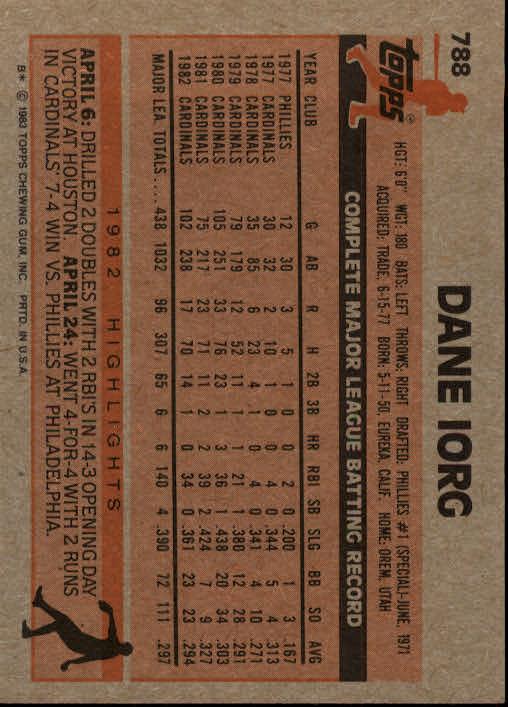 1983 Topps #788 Dane Iorg back image